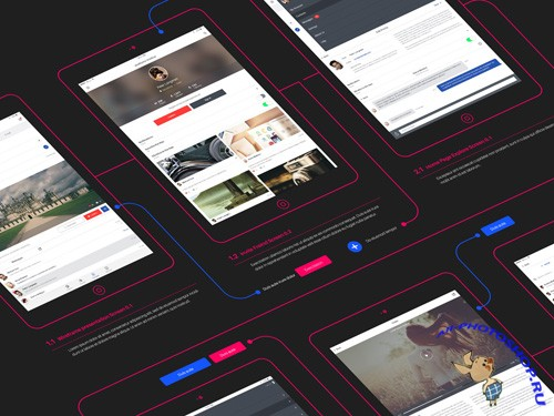 Mockup Template - Wireframe App Tablet Screens Presentation